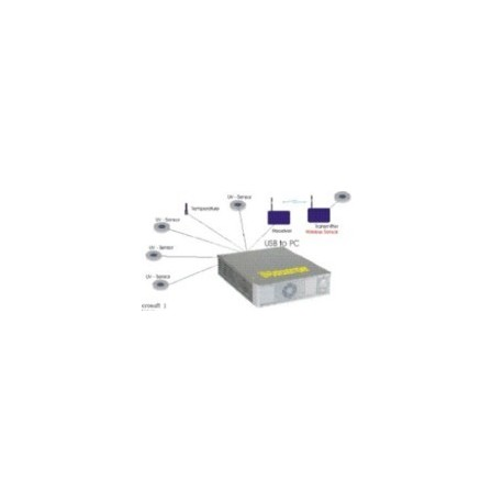 UV-MONITORING DATALOG 12 CHANNEL