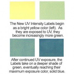 NEW UV INTENSITY LABELS