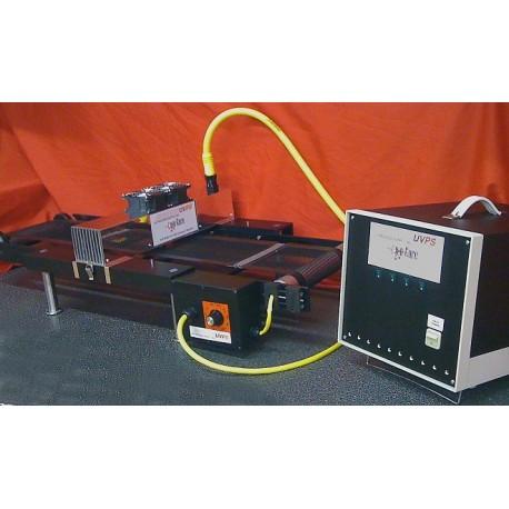 HIGH POWER UV LED CONVEYOR SYSTEM